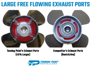 LARGE FREE FLOWING EXHAUST PORTS from Turning Point Propellers
